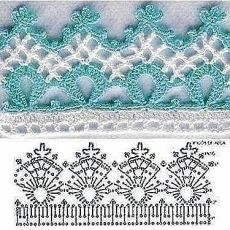 Crochet spouts with graphics Crochet Border Patterns, Crochet Boarders, Crochet Bedspread Pattern, Crochet Bikini Pattern, Crochet Lace Edging, Crochet Chart, Thread Crochet, Filet Crochet, Irish Crochet