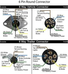 ec4fcd650577f8adad38d56d47a62a1b jeep campers dodge trailer plug wiring diagram bing images truck pinterest 6 pin trailer plug wiring at eliteediting.co