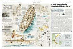 Drifters:  The Keys, infographic by Josemi Benitez, Gonzalo de la Heras | El Correo