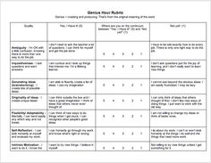 Genius Hour Sample Rubric - student reflection page; helps teacher understand where student is and maybe a place to start? Inquiry Based Learning, Project Based Learning, Teaching Tools, Teaching Resources, Genious Hour, 21st Century Learning, Gifted Education, Passion Project, Blended Learning