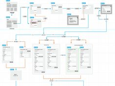 This flow chart is a bit of a whopper in size but there is so much to the flow that needs to be visualized.