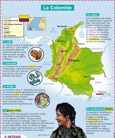Fiche exposés : La Colombie