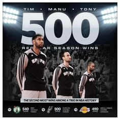 San Antonio Spurs@spurs1m1 minute ago Tonight marks the 500th win for the big 3! Making Duncan, Ginobili & Parker the 2nd winningest trio in NBA history.
