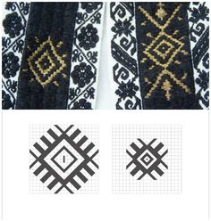 Folk Embroidery, Embroidery Patterns, Popular Costumes, Source Of Inspiration, Romania, Fabric Patterns, Cross Stitch, Symbols, Traditional