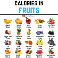 🔺 Calories in fruits by 🔺 - Who doesn't like fruits? But do you really know how much calories of each contain? - Time to… Healthy Drinks, Healthy Snacks, Healthy Eating, Healthy Recipes, Diet And Nutrition, Health Diet, Food Calories List, Atkins, Fitness Diet