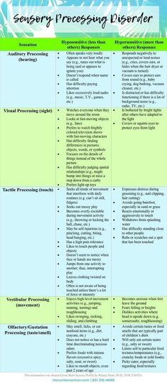 Sensory Processing Disorder Chart HOW TO GIVE YOUR CHILDREN EXTRA HELP THESE 6 EXERCISES CAN HELP