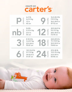 Clothing sizes for Carter's..... LOVE this! Caleb is already in 6 month clothes at only 2 and a half months! Big boy!