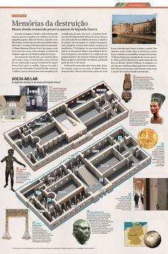 Infográfico sobre o museu Neues. Ilustração: Jonatan Sarmento