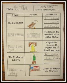 Today in First Grade...: It's All About America! with a freebie!