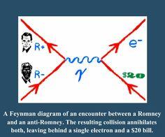 Quantum Romney