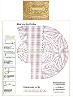Crochet pattern for an oval rug