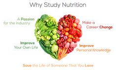 why study nutrition - Google Search