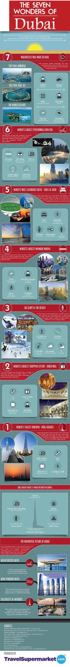 The Seven Wonders of Dubai [INFOGRAPHIC]