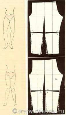 Teknik jahit celana