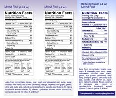 Nutrition label generator use with a nutrition calculator like on dissecting packaged food how to read a food label part 2 forumfinder Image collections