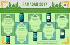 Mosques Locator on the Ramadan App Store -  https://play.google.com/store/apps/details?id=com.muslim.athan.ramadantimes  #Ramadanapp #QiblaFinder