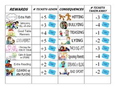 reward chart template concept