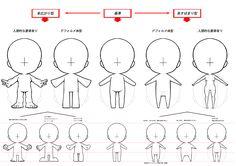 シンプルなのにキャラ感が出る秘密って? デフォルメキャラクターを描く3つのコツ | いちあっぷ講座