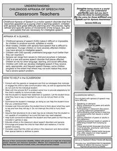 Teacher Awareness for Childhood Apraxia of Speech