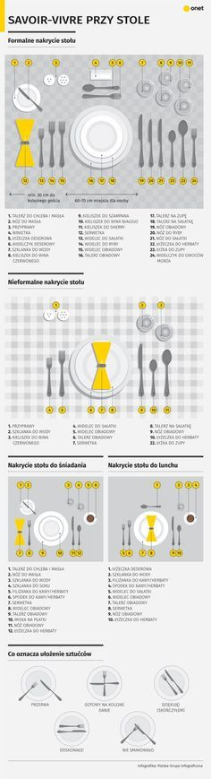 Pin by Nina Breeding on Party planning ideas Tips Belleza, Food Design, Kitchen Hacks, Etiquette, Holidays And Events, Good To Know, Kids Meals, Helpful Hints, Diy And Crafts