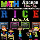 Math Mnemonic RICE for Problem Solving Center Rotation Charts, Center Rotations, Math Poster, Math Anchor Charts, Math Problem Solving, Math Strategies, School Items, 4th Grade Math, Word Problems