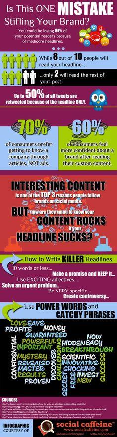 El título es lo más importante de un post. #Infografia #BlogCorporativo