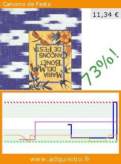 Cancons de Festa (CD). Réduction de 73%! Prix actuel 11,34 €, l'ancien prix était de 42,08 €. Par Maria Del Mar Bonet. https://www.adquisitio.fr/bmg-spain/cancons-fiesta