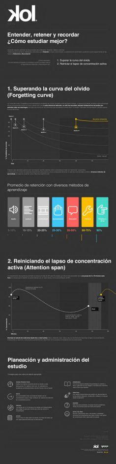 Cómo estudiar mejor #infografia