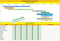Why Template is Important? The dashboard template built in excel allows a project manager to provide an effective update on a portfolio of projects. Read More: Project Management Dashboard, Program Management, Microsoft Excel, Microsoft Office, Project Alpha, Dashboard Template, Portfolio Management, Dashboards, Helpful Hints