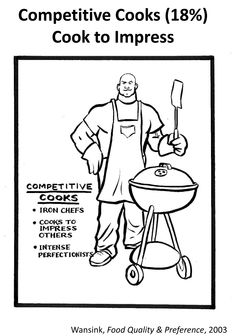 What type of cook are you? Mindless Eating, Iron Chef, How To Eat Less, Funny Cartoons, Memes, Cooking, Infographics, Type, Cucina