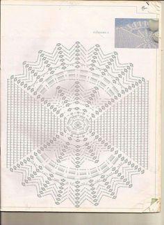 Gráfico tapete