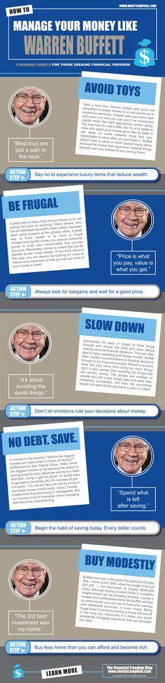 Warren Buffet Philosophy