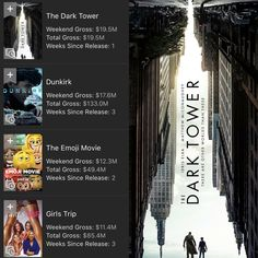 The Dark Tower is the #1 Movie in America!!!