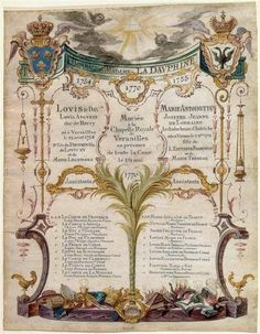The Daily Nightly: MARRIAGE CONTRACT OF LE DAUPHIN LOUIS (later LOUIS XVI) & MA..