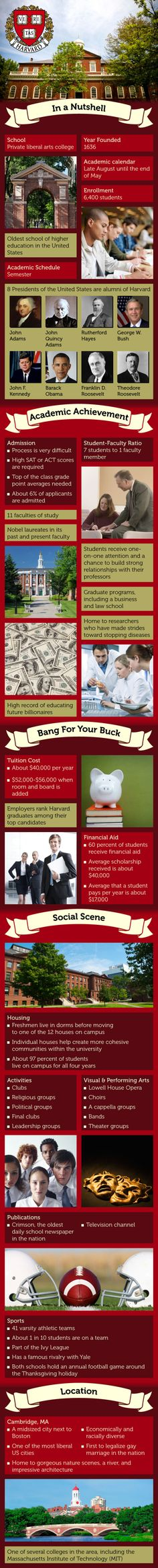 Harvard University Infographic gives information about the US University location, academic achievements, admissions, programs, fees etc Dream School, Law School, Usa University, Harvard University, My College, College Hacks, Harvard College, Harvard Law, Thoughts