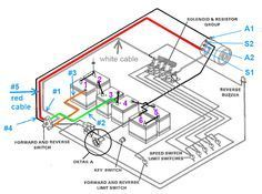 Club Car Battery Wiring Diagram 36 Volt In 2020 Club Car Golf Cart Electric Golf Cart Golf Cart Parts