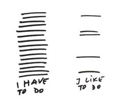 I have to do vs. I like to do