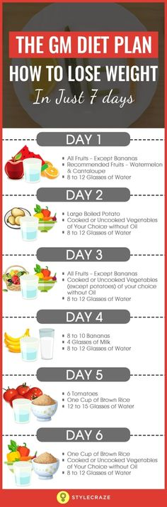 GM Diet Plan – 7 Day Meal Plan For Fast Weight Loss, Benefits & Risks. GM diet i… GM Diet Plan – 7 Day Meal Plan For Fast Weight Loss, Benefits & Risks. GM diet is a 7 day quick weight loss plan that claims to help lose lbs. Read on to find what. Quick Weight Loss Diet, Diet Plans To Lose Weight, How To Lose Weight Fast, Losing Weight, Healthy Weight, Gm Diet Plans, Menu Dieta, Gewichtsverlust Motivation, Healthy Detox