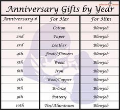 In looking for a 5 year anniversary gift for my hubby, I came across this...LOL!!