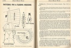 pattern for a flaring measure