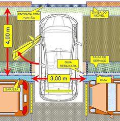 Tráfego e trânsito de veículos e pessoaso