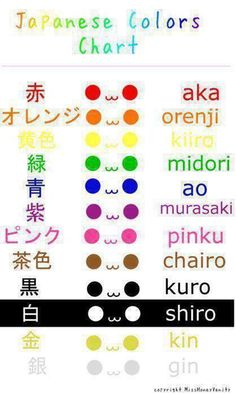 Just a chart I made for learning Katakana. I hope you find it useful ^^ Hiragana chart here > [link] Learn Japanese: Katakana Chart Learn Japanese Words, Study Japanese, Japanese Culture, Japanese Kanji, Japanese Names, Japanese Hair, Japanese Boy, Japanese Quotes, Japanese Phrases