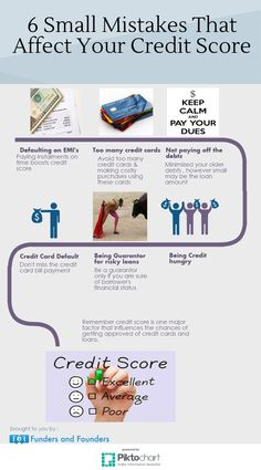 Hsbc credit card benefits philippines banking pinterest compare credit cards in philippines thecheapjerseys Gallery