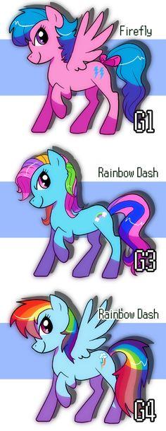 Rainbow Dashs Evolution by ~ShuffleStripes on deviantART