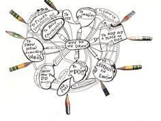 Why Draw by Deborah Putnoi