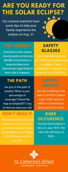 Tips for your family for the 2017 Solar Eclipse