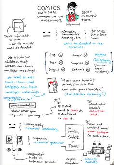 Scott McCloud Keynote - Sketchnotes from Carleton College's Visual Learning Conference by derekbruff, via Flickr