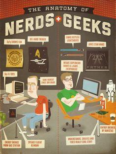 Nerd e Geek: la loro anatomia in una infografica