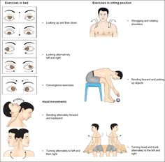 Vestibular Rehabilitation: An Overview
