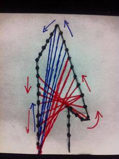 Filografi Elif Yapımı Aşamaları                              11 adımda elif harfi yapım aşamaları bunlardır. Kolay gelsin. Barn Wood Crafts, Embroidery Cards, Thread Art, Pin Art, Bead Crafts, Garden Tools, Projects To Try, Creations, Stitch